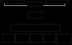 coast-chart2